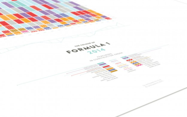 Close up on 'The Colour Of Formula One' print is a visualisation to summarise the 2014 Formula One World Championship - a defining and record breaking season for the Mercedes team
