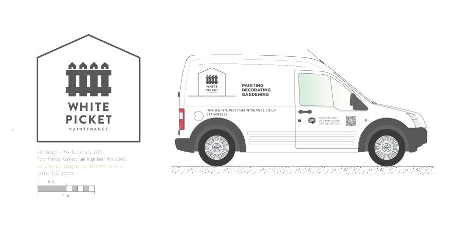 Vehicle Vinyl Design Feature Image